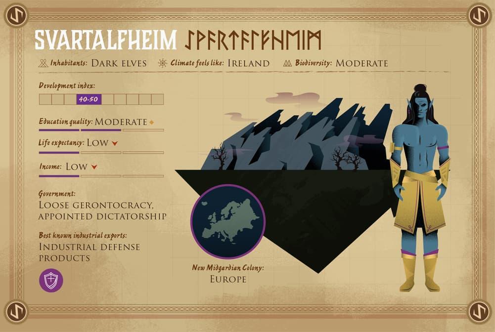 Svartalfheim
