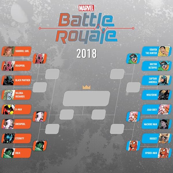 Marvel Battle Royale 2018 Spider-Man Wins Round 5