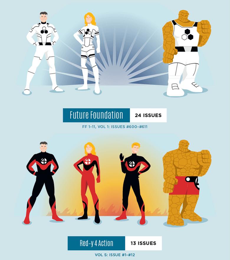 FF costumes