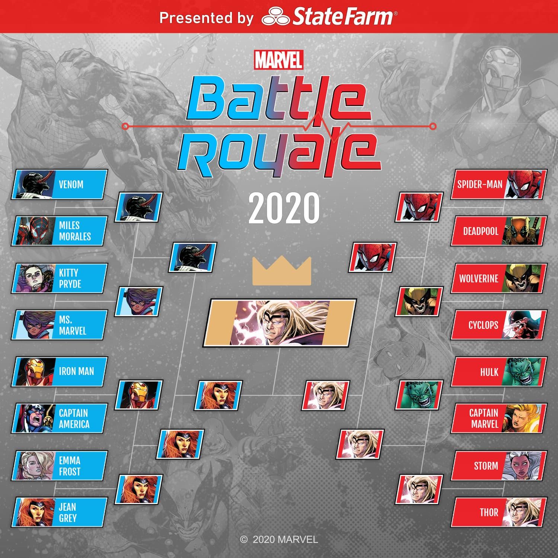 Marvel Battle Royale 2020 Tournament Standings Official Bracket Final Winner Thor