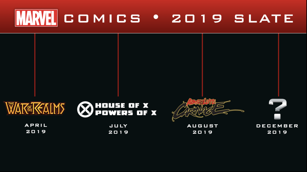 Marvel Comics 2019 Publishing Slate