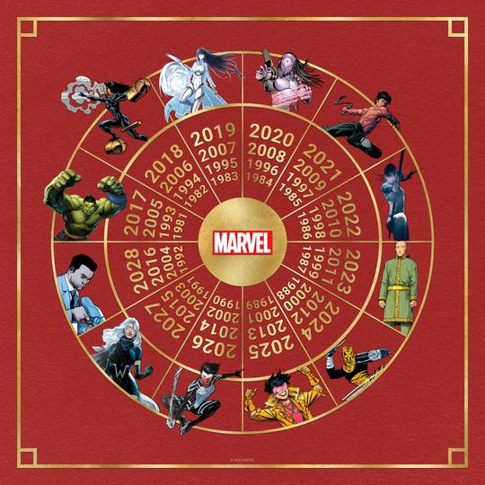 Marvel Lunar New Year Hero Zodiac