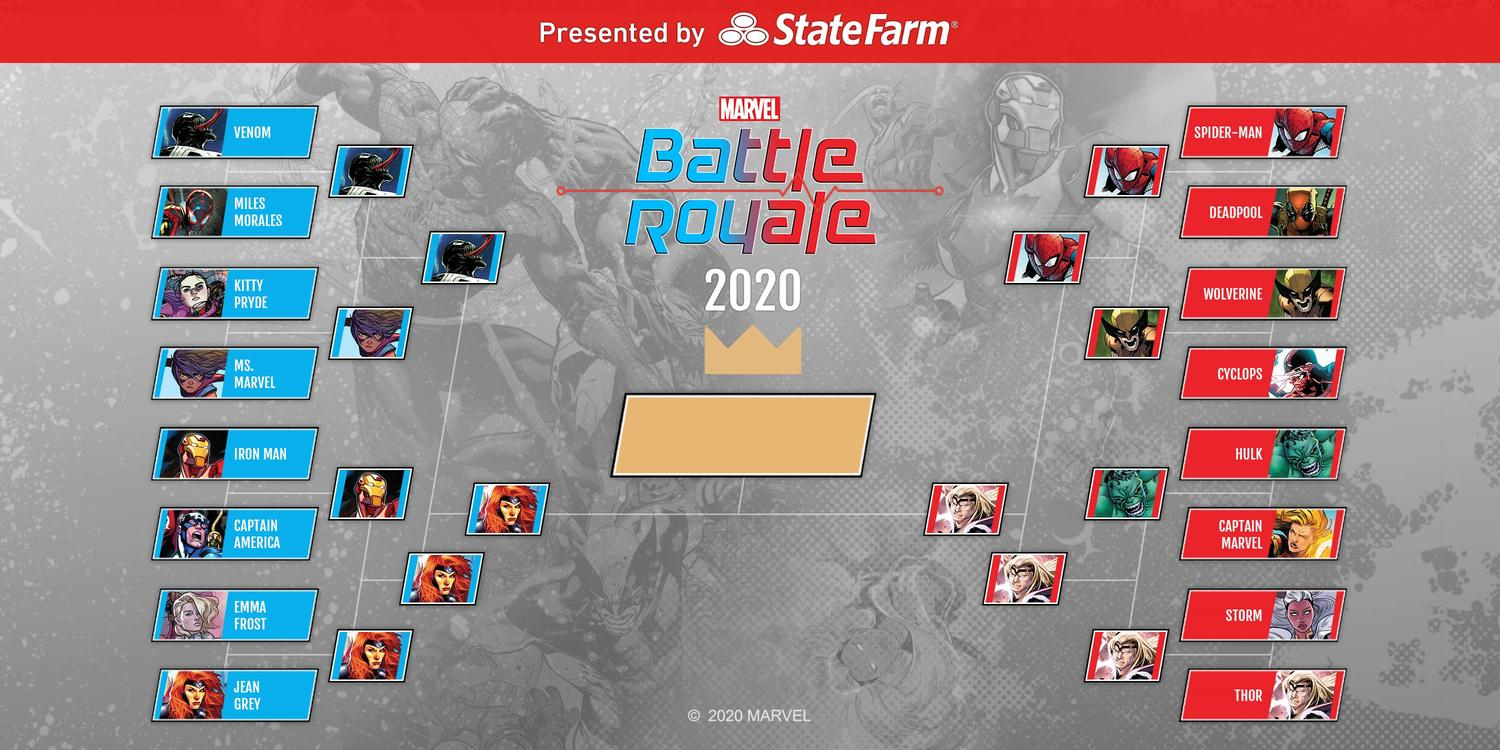 Marvel Battle Royale 2020 Finals Tournament Standings Official Bracket