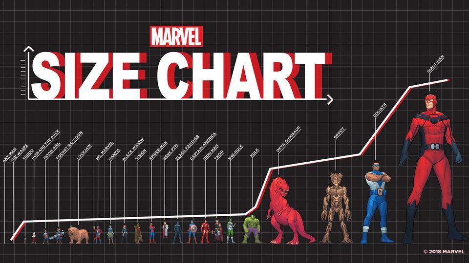 Marvel Size Chart