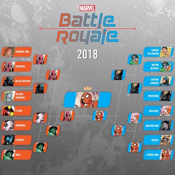 Marvel Battle Royale 2018 Spider-Man (Peter Parker) Wins Round 15 Battle Royale