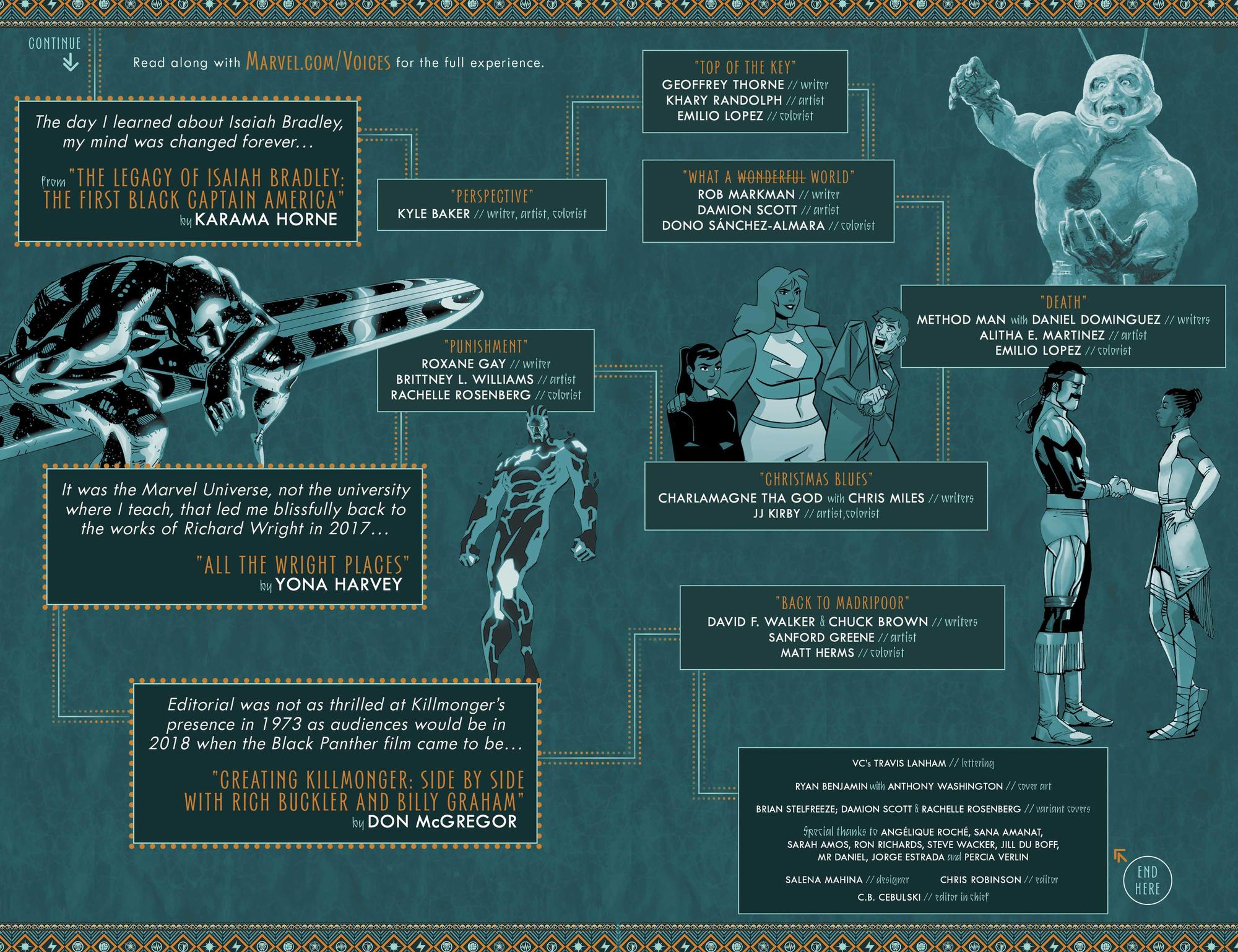 Marvel's Voices infographic 2