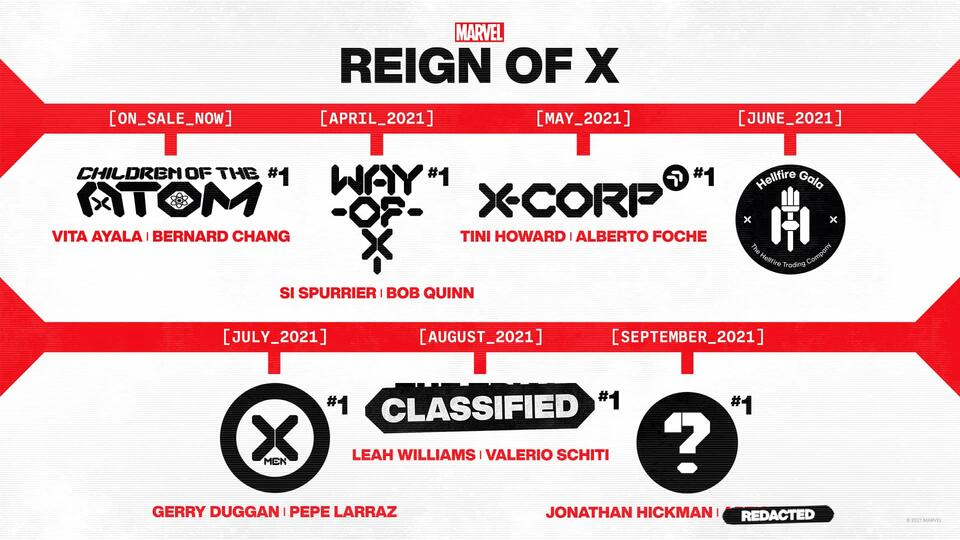 The REIGN OF X is here
