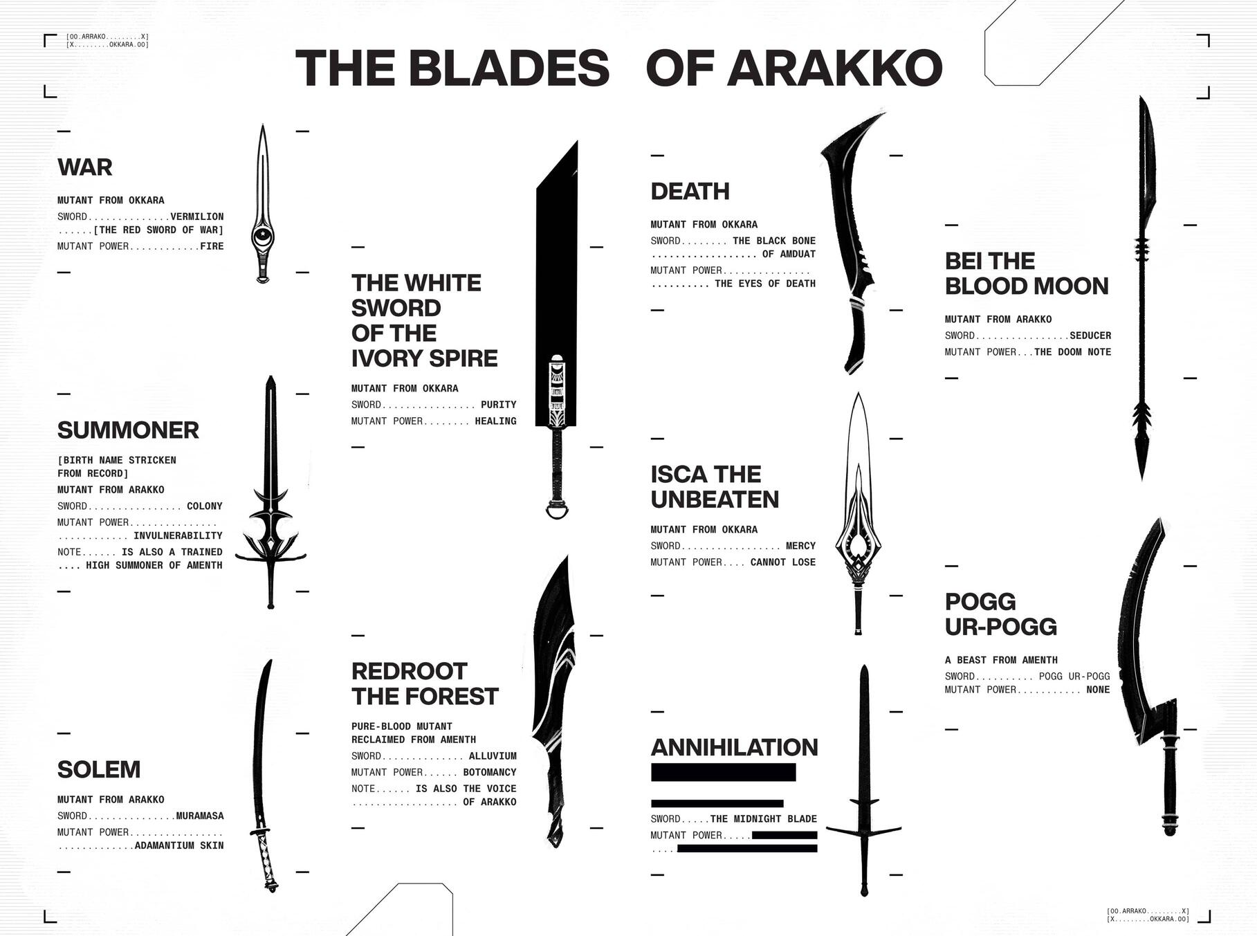 The Chart of Swords