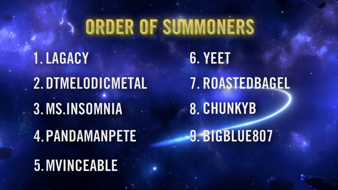 Marvel Contest of Champions Order of Summoners 2019 NYCC New York Comic Con