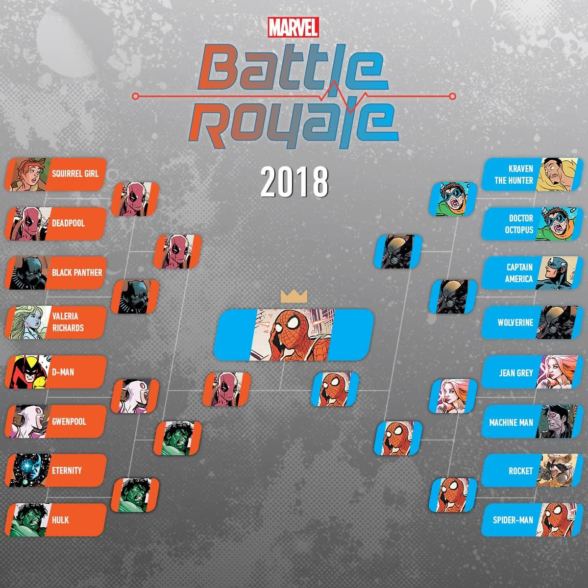 Marvel Battle Royale 2018 Spider-Man (Peter Parker) Wins Round 15 Battle Royale
