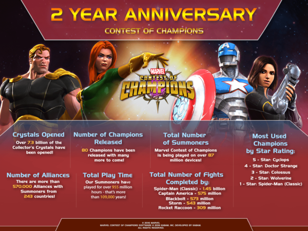 Marvel Contest of Champions fun facts